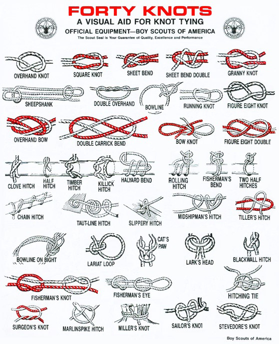 i recently took a fascination to tying knots  some were easy to remember like the square knot but others were hard like the sheepshank knot  learning to tie a knotted hammock chair   the hammock gazette  rh   thehammockgazette